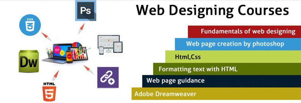 Website Designing Course in Patiala