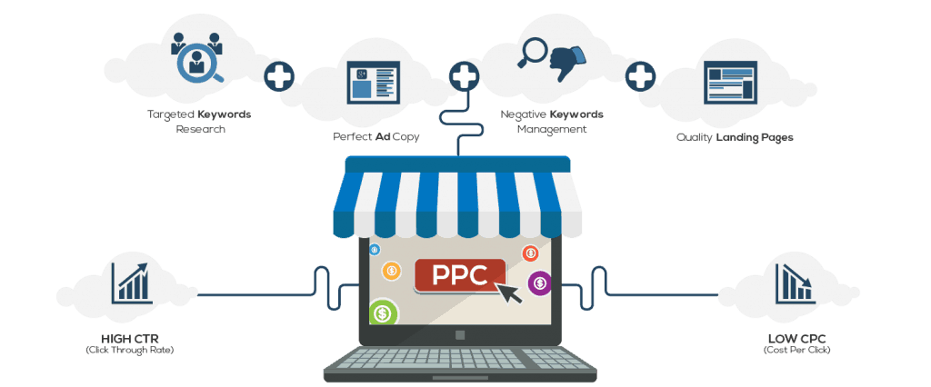 ppc service in patiala