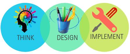 Graphic Designers in Patiala