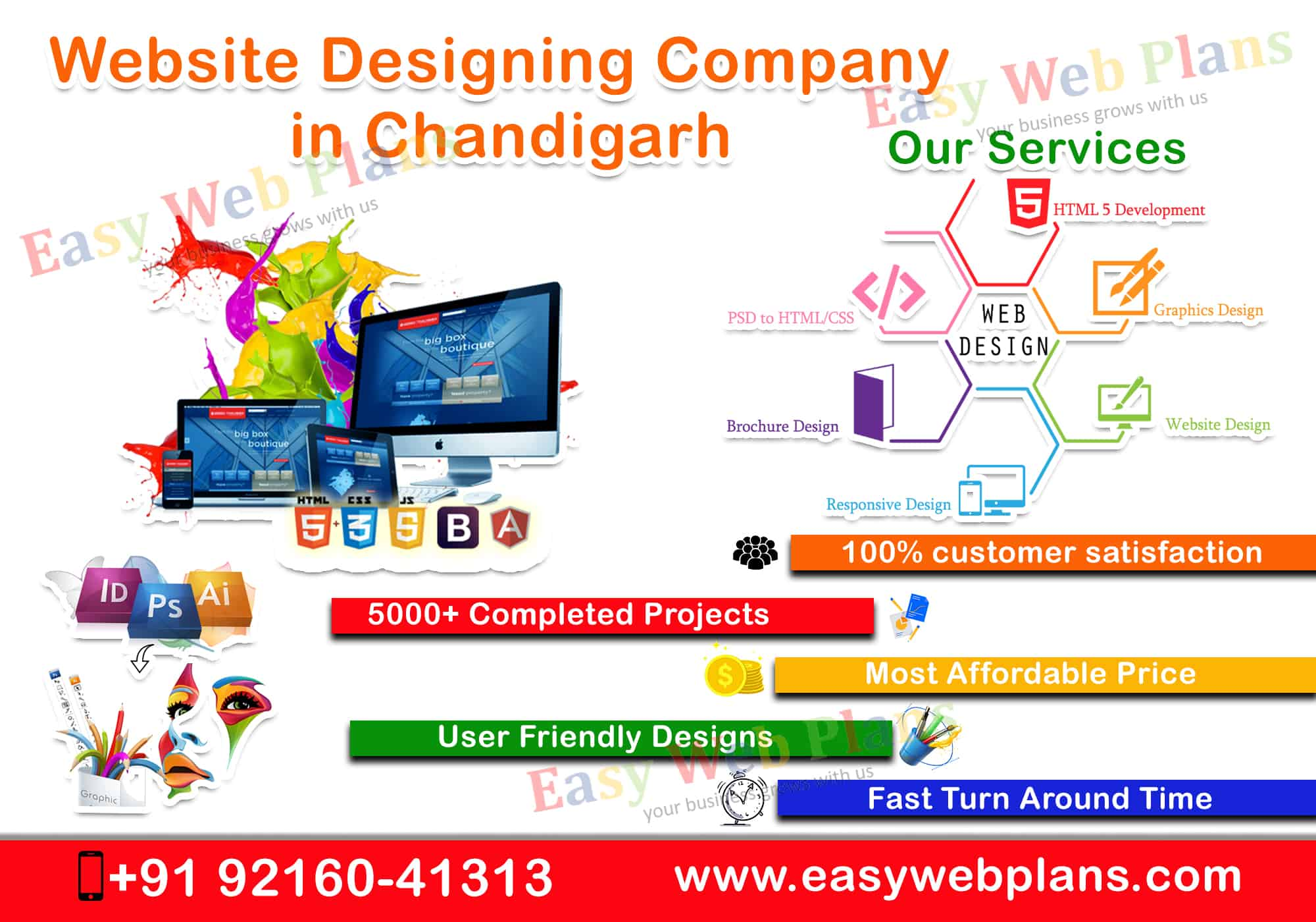 Website Designing Company in Chandigarh